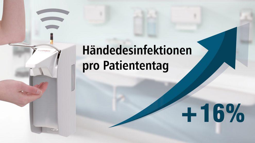 Ophardt Hygiene Monitoring System
