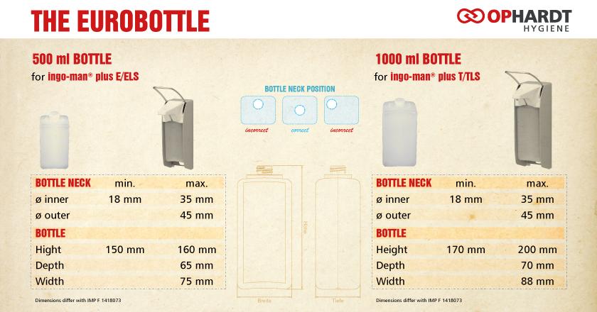 euro-bottle