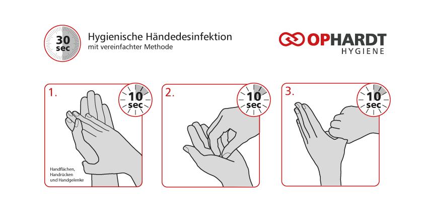 Die 3 Schritte der Händedesinfektion