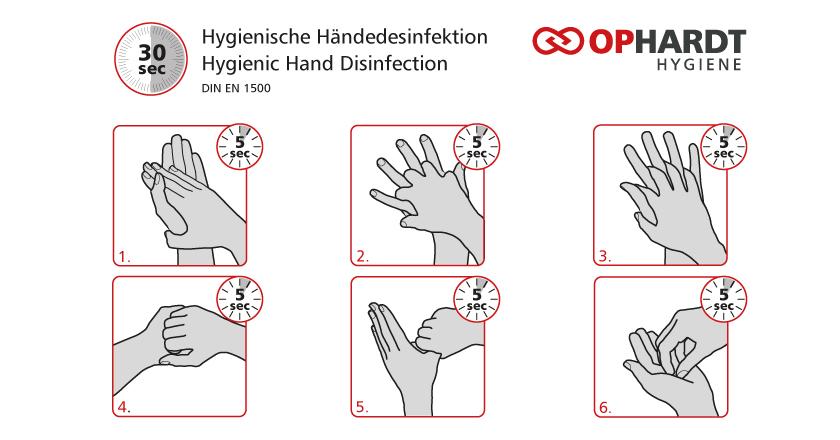 Händehygiene-Studien