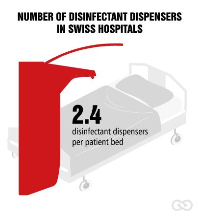 number of sanitizer dispensers